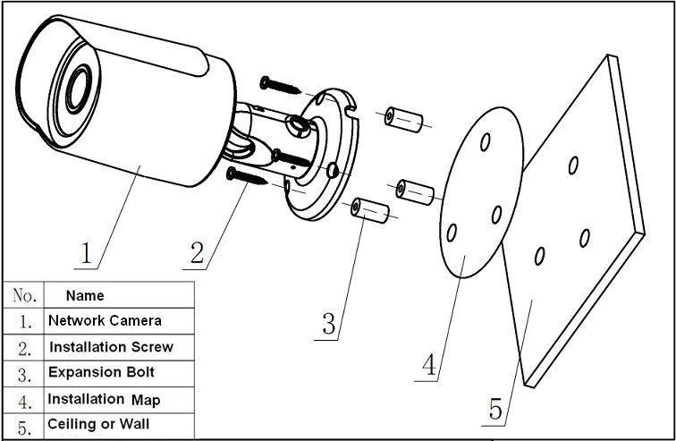 Installation Guide Ipm 722
